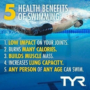 Why Swimming should be part of your workout.
